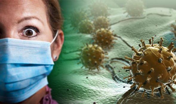 koronavirüs 2019